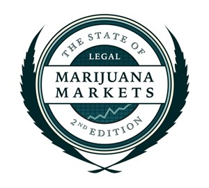 state of the marijuana markets